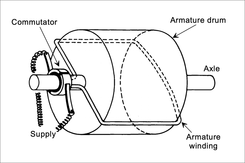The Early History of the DC Traction Motor | The Railway Technical on