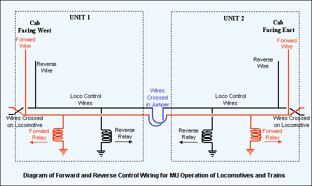 Electric Traction Control | The Railway Technical Website | PRC Rail  Consulting LtdRailway Technical