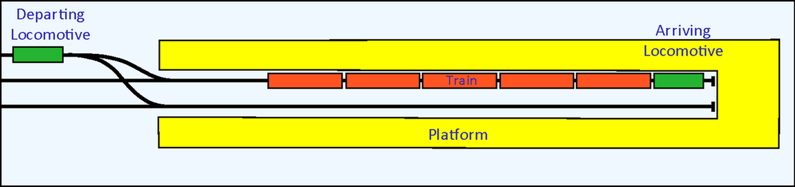 Trains | The Railway Technical Website | PRC Rail Consulting Ltd