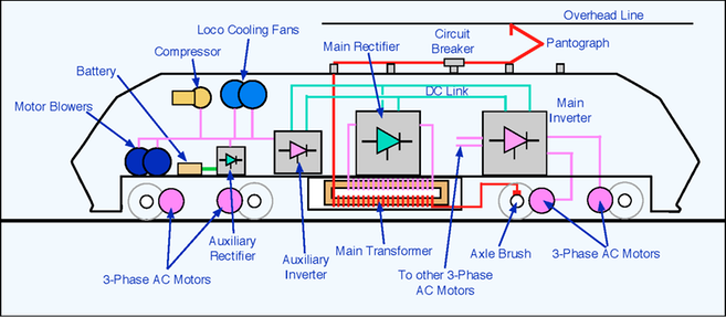 3 phase transformer wiring diagram  | railway-technical.com