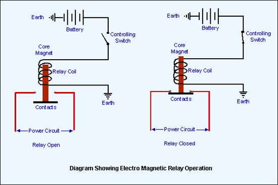 Relay Operation V Med on Pole Relay Pinout Diagram
