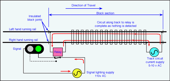 interlocking relay wiring diagram relay pump diagram