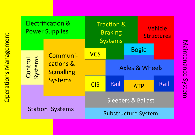 Home Page | The Railway Technical Website | PRC Rail